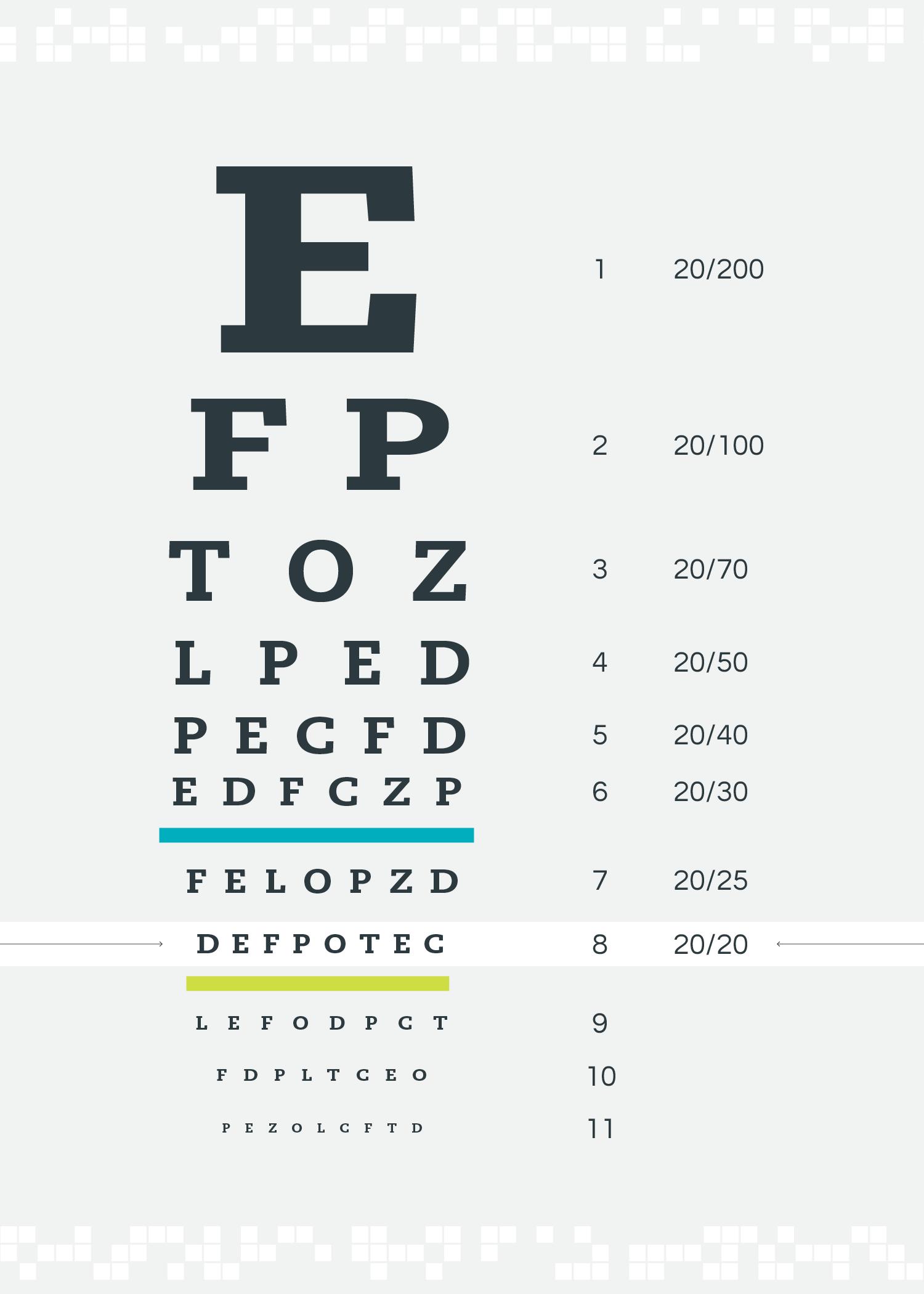 cheyenne eye clinic 2020 vision