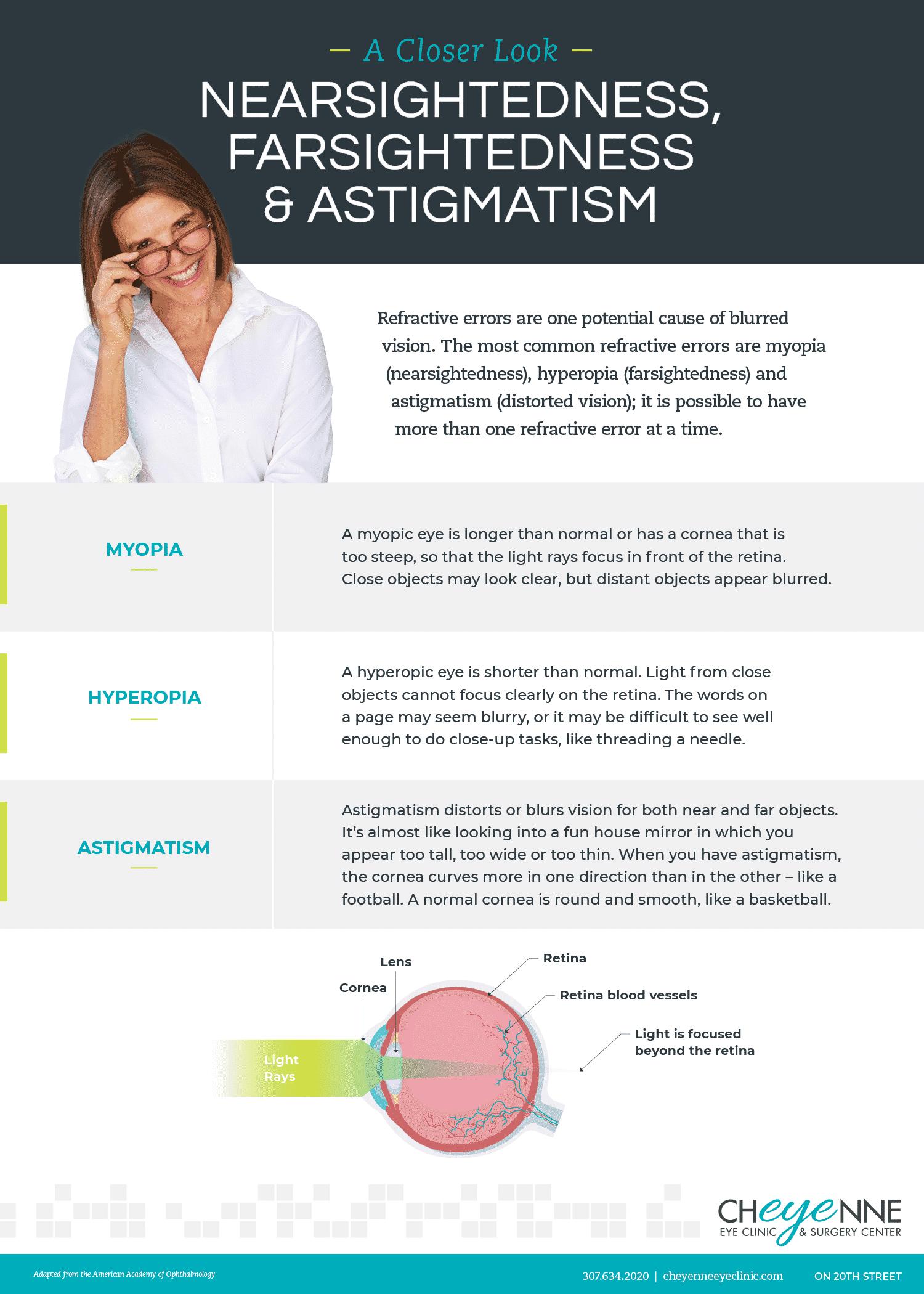 cheyenne astigmatism